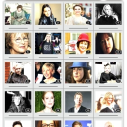 Famous Jools Picture Quiz